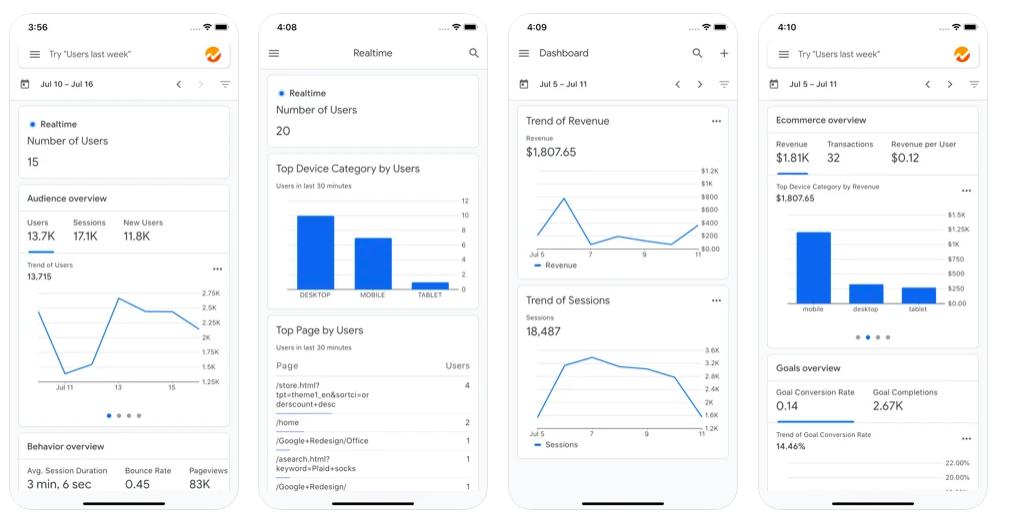 Geek Cat aplikacje na iPhone Google Analytics